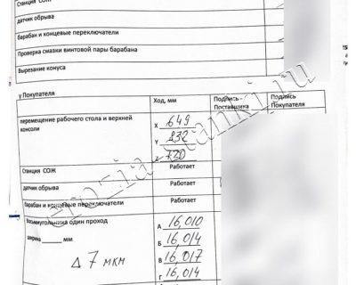 Отчет по итогам ПНР 7763F. Сентябрь 2020, г. Магнитогорск