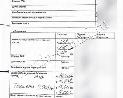 Отчет по итогам ПНР. 7763С 30 января 2020. г. Уфа