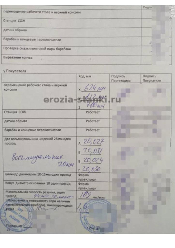 Отчет о пусконаладочных работах DK 7763 Уфа