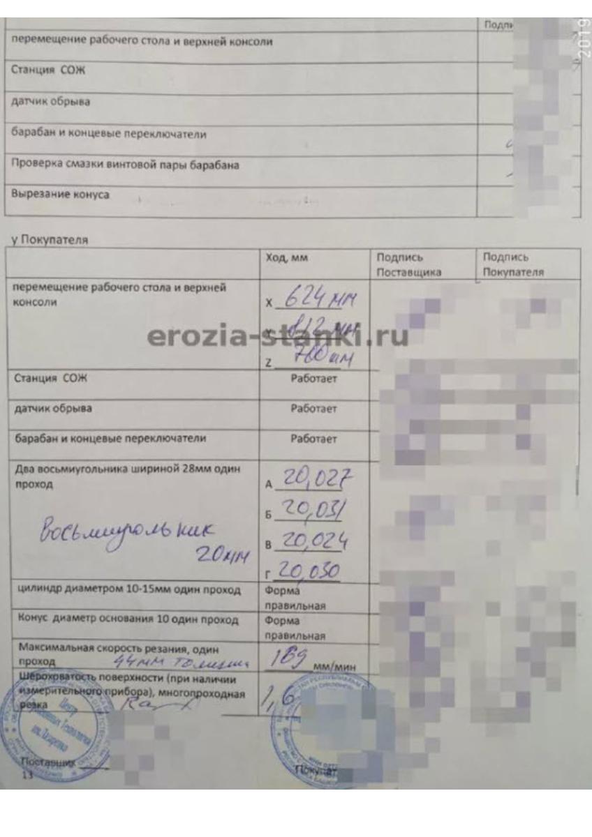 Отчет о пусконаладочных работах DK 7763 Уфа январь 2020 г.