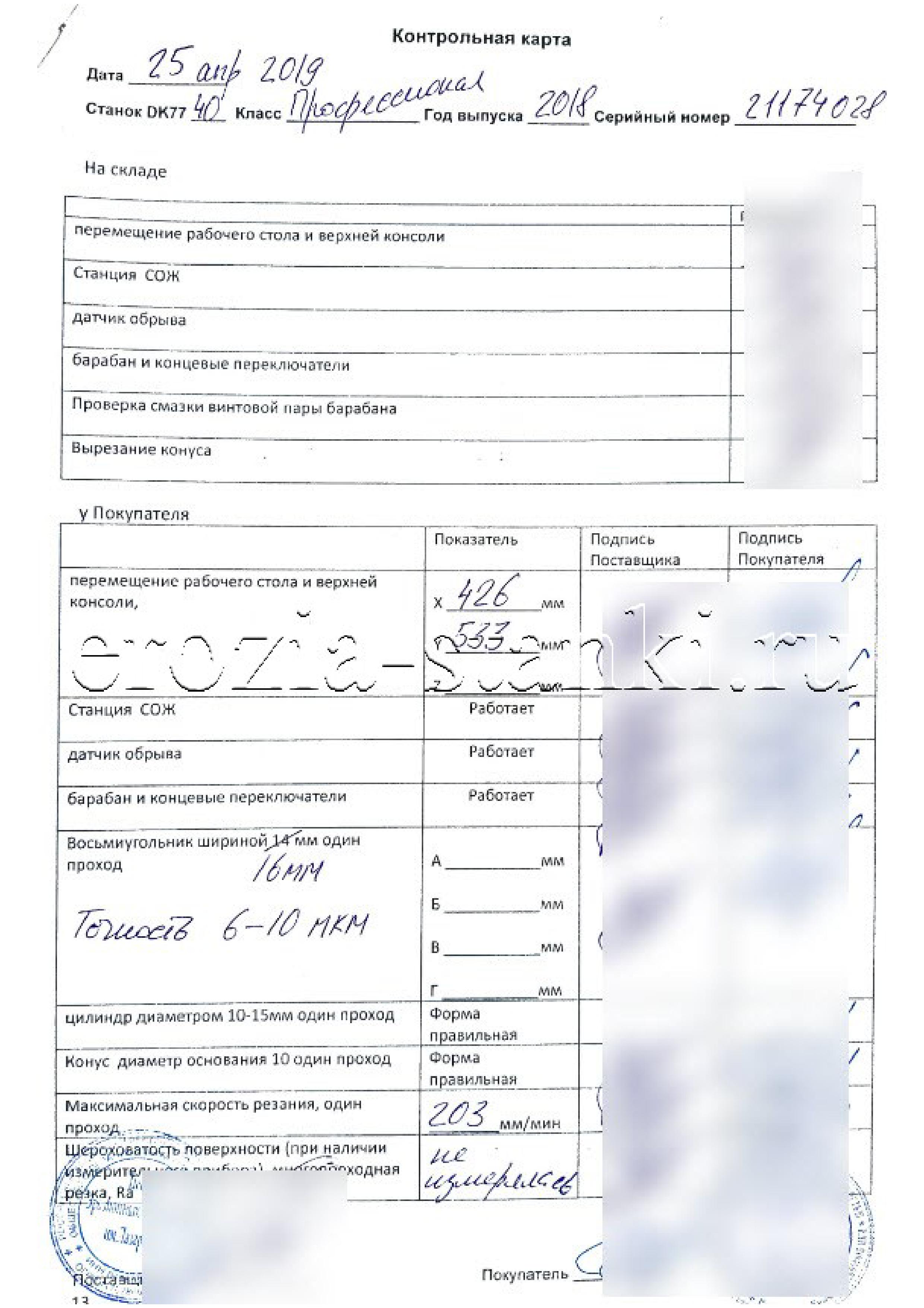 Отчет по итогам ПНР DK 7740С г. Челябинск. Апрель 2019г.